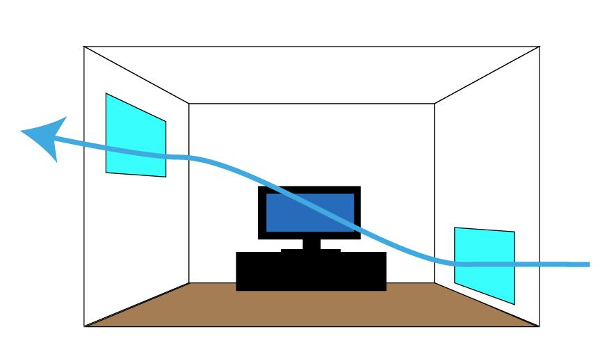 下から上へ風を通す窓の配置