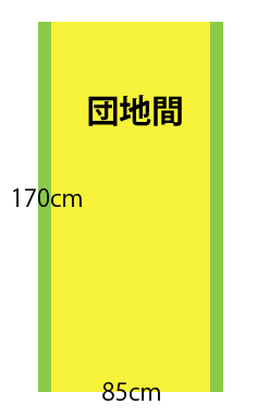 【団地間】畳の種類と広さ