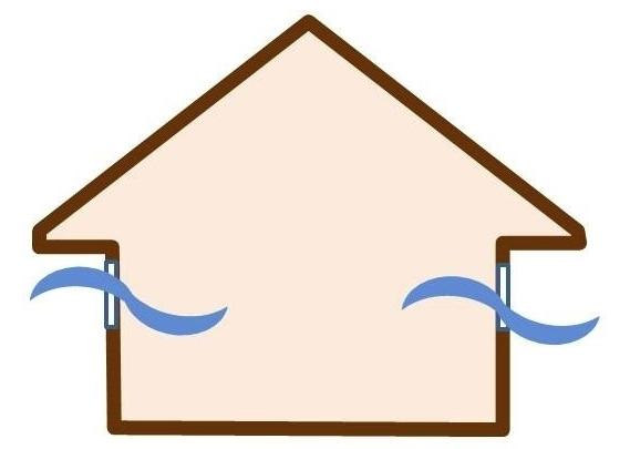 換気システム 健康住宅
