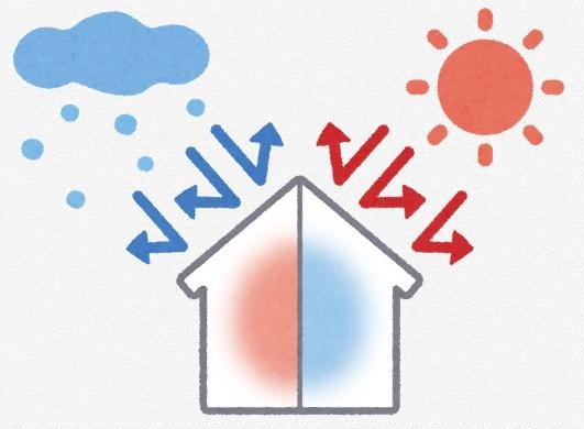 断熱材|ハウスメーカー比較ポイント