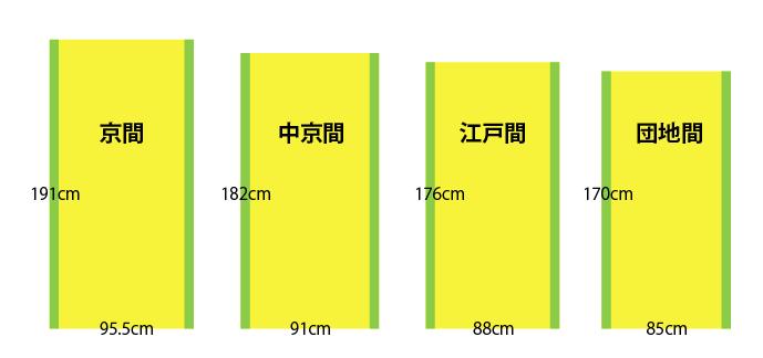 【畳の種類と広さ】注意!同じ6畳でもこんなに違う
