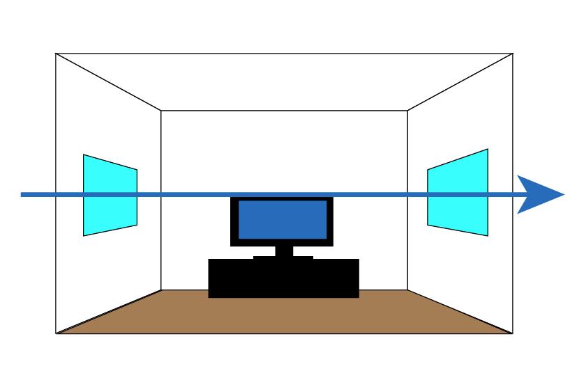 窓は部屋の2面以上に設置する 風通しを良くする窓の配置