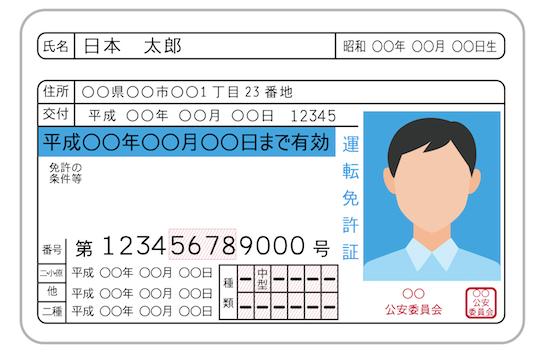 運転免許証住所変更 引越し後にやることリスト