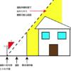 【家の高さ制限・条件】建築基準法による建物の高さの制限