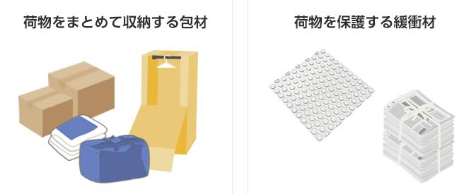 【引越し資材・梱包材の支給数】引越し見積もりで比較すべき事