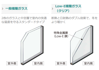 Low-Eガラス 窓ガラスの種類と特長