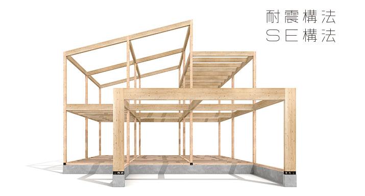 SE構造 平成建設