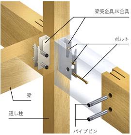 J-WOOD構造 五十嵐惣一工務店